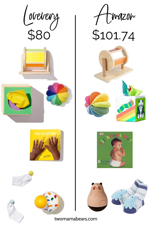 Lovevery vs. Amazon prices