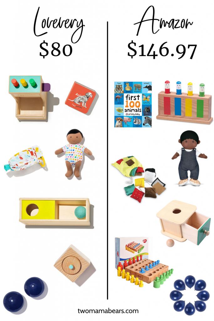 Lovevery vs The Thinker Price Comparison