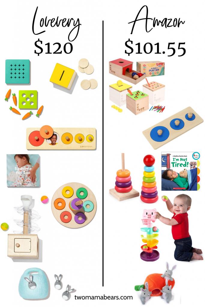 Lovevery vs Amazon the Babbler Price Comparison